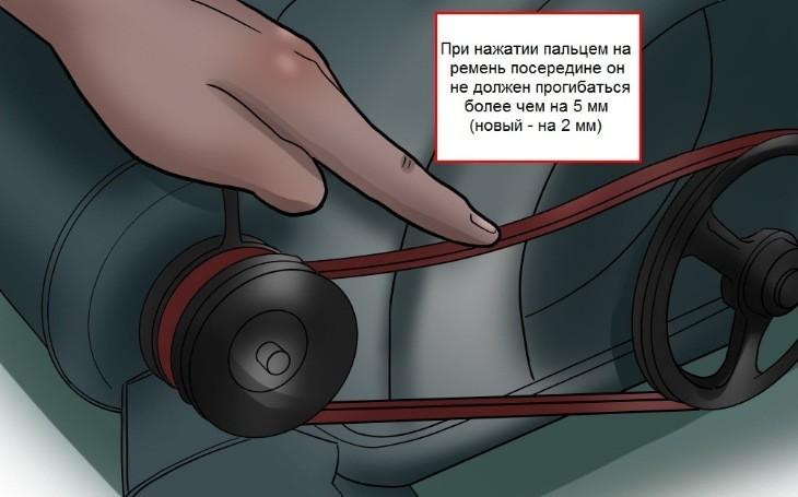 Что может быть если горит лампочка аккумулятора на УАЗ