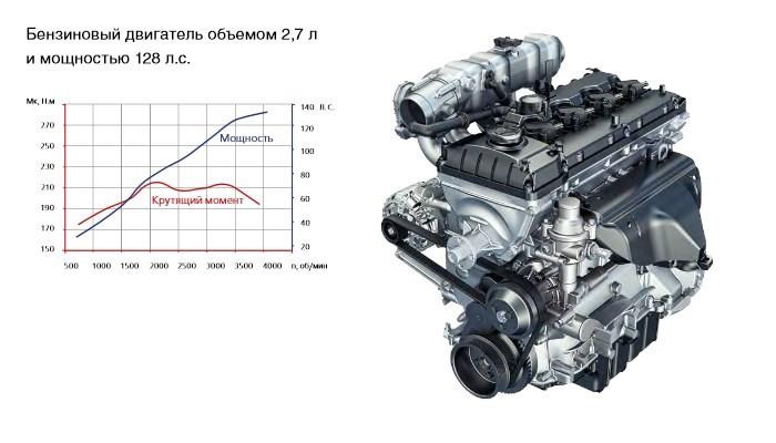 Замена ГРМ на УАЗ Патриот 409 двигатель евро 4
